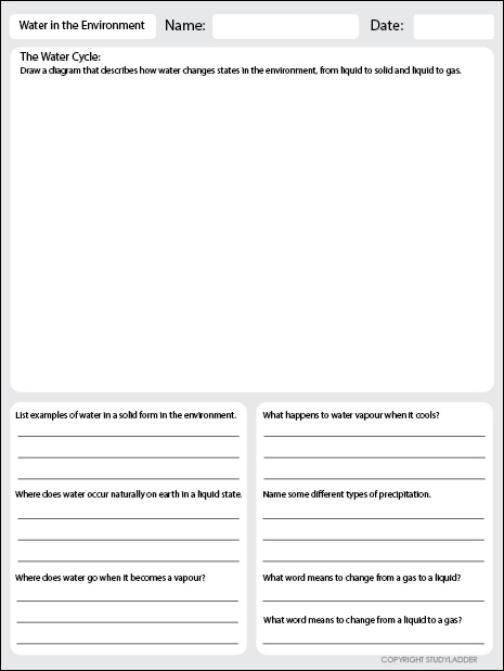 the water cycle worksheet science skills online interactive activity lessons. Black Bedroom Furniture Sets. Home Design Ideas