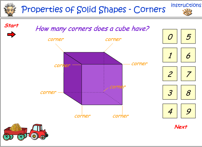 What Corner