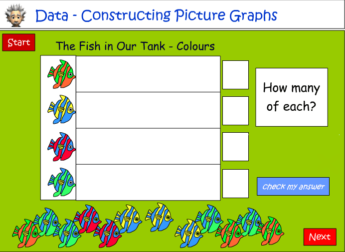 Making Picture Graphs Mathematics Skills Online