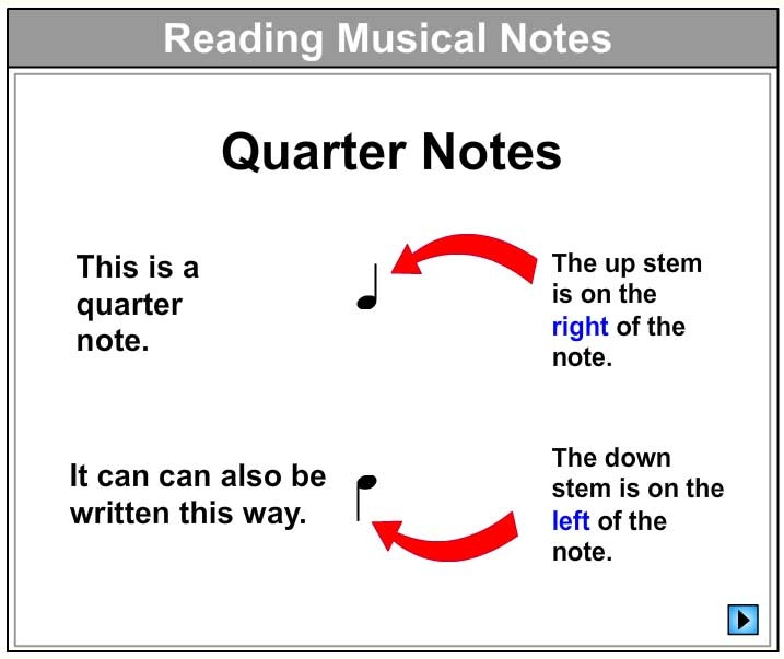 Let's Learn About Quarter Notes