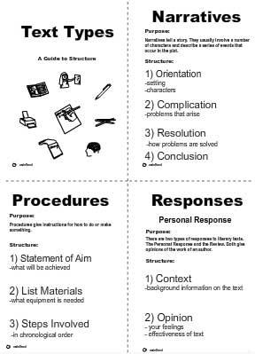 english handbook and study guide pdf