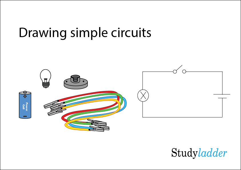 Drawing Simple Circuits (4_slides), Theme Based Learning skills ...