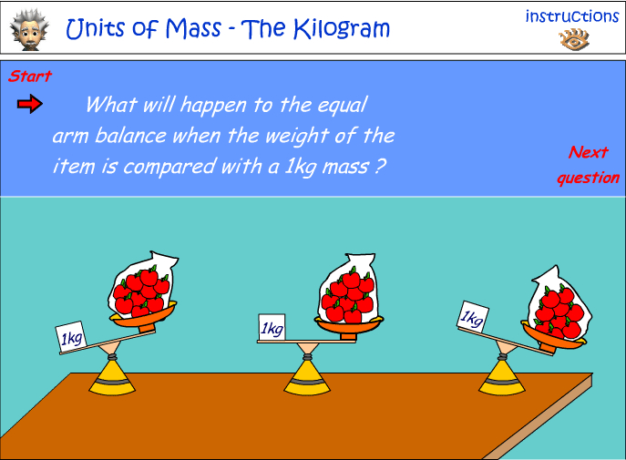 Comparing mass using the kilogram (kg)