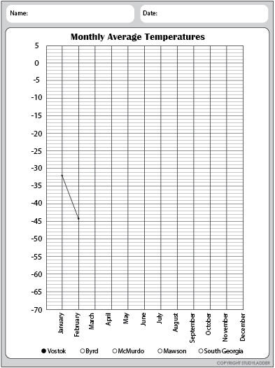 math worksheet : line graph worksheet science skills online interactive activity  : Line Graph Worksheets Science