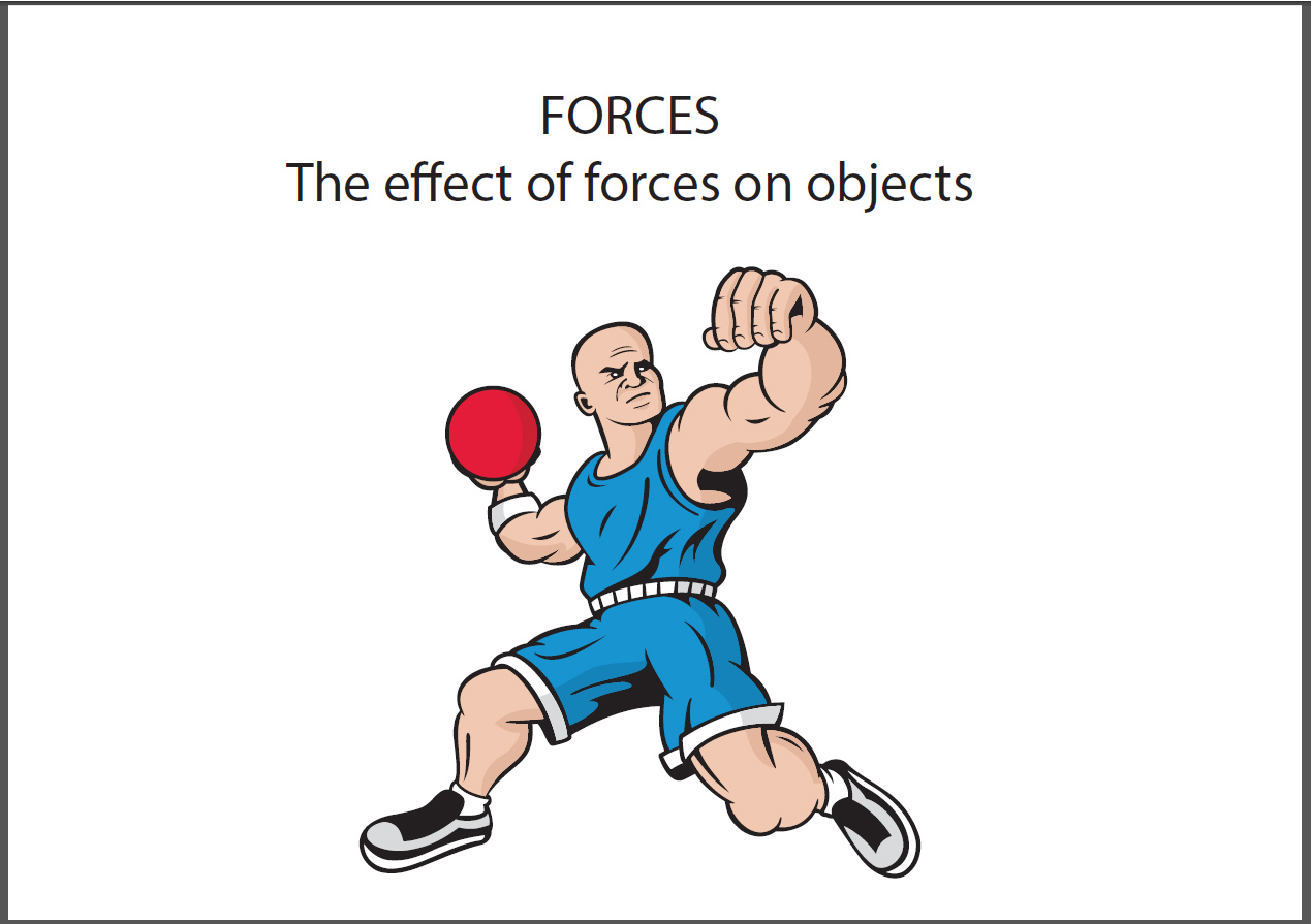 The Effect Of Force On Objects Studyladder Interactive