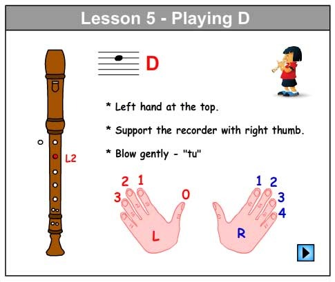 How To Play D