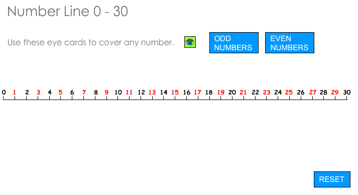 Number line to 30 (includes odd and even numbers), Mathematics skills ...