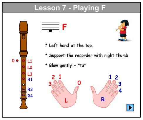 How To Play F