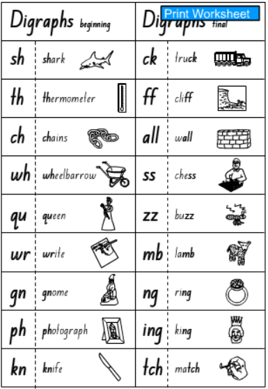Student Digraphs Chart -B/W, English skills online, interactive ...