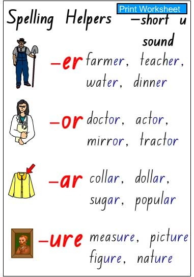 Spelling Helper Charts -Colour