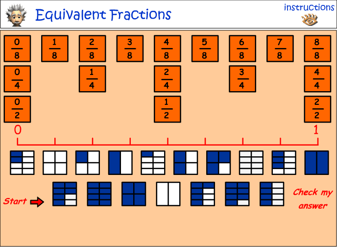 Equivalence - halves, quarters and eighths