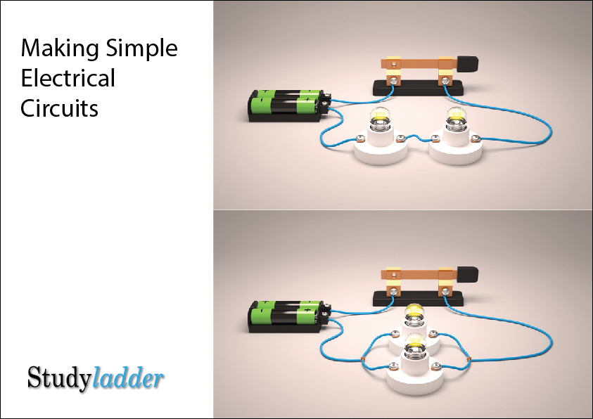 Making Simple Circuits (3_slides), Theme Based Learning skills ...