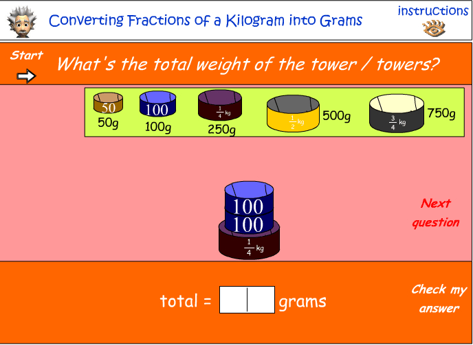 Converting fractions of a kilogram into grams