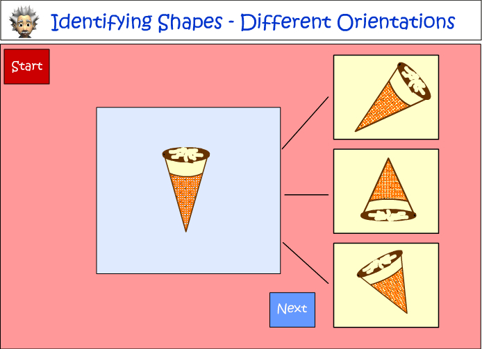 Identifying 3D Objects from different views