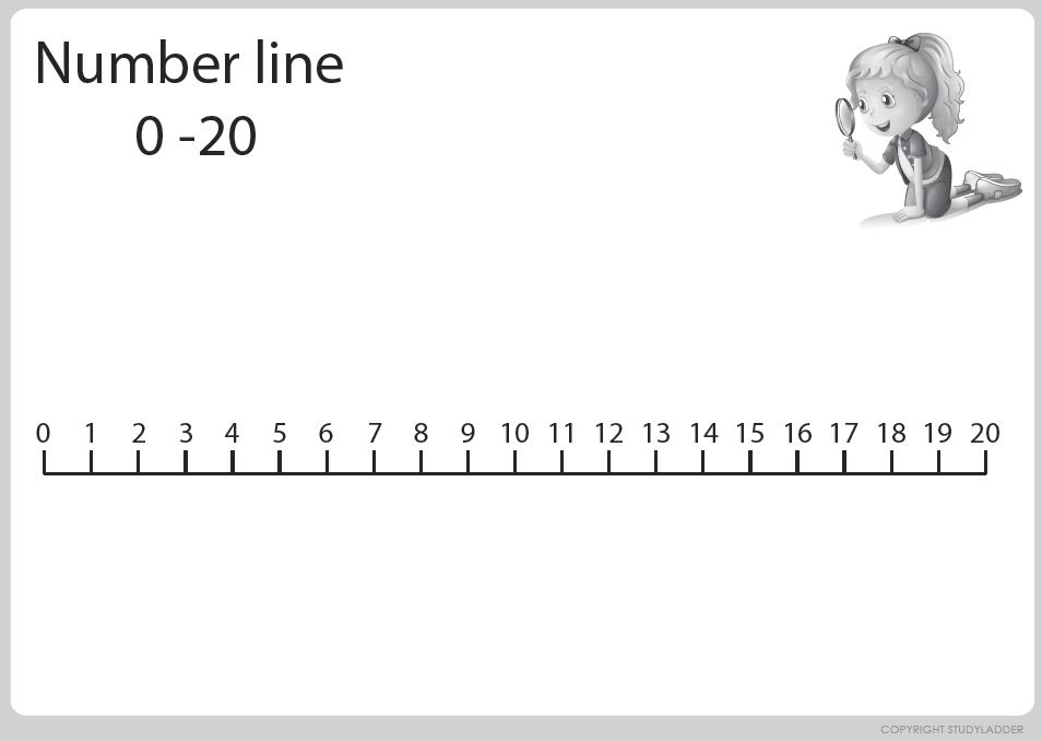 This is an image of Soft Printable Number Line 0 20