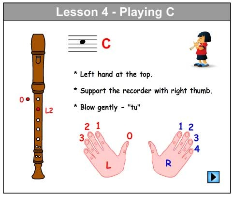How To Play C