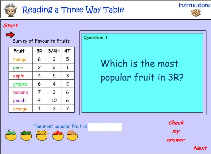 Reading a three way table