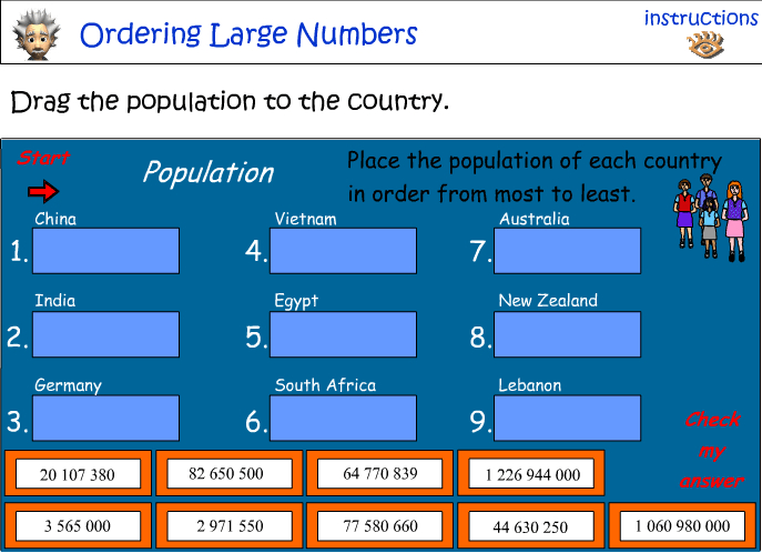 Ordering large numbers - population