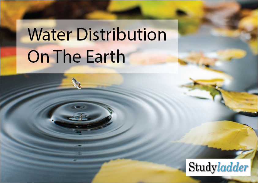 water distribution on the earth 6 slides theme based learning skills online interactive. Black Bedroom Furniture Sets. Home Design Ideas