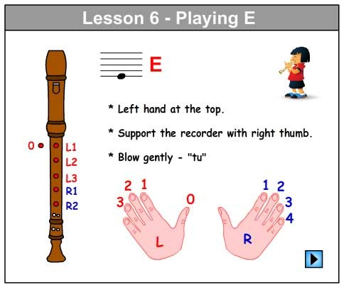 How To Play E